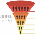 マーケティングファネルの説明を丁寧に【集客講座】